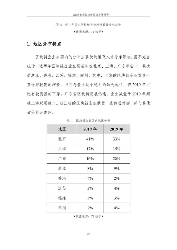 2019年杭州区块行业发展报告_000033