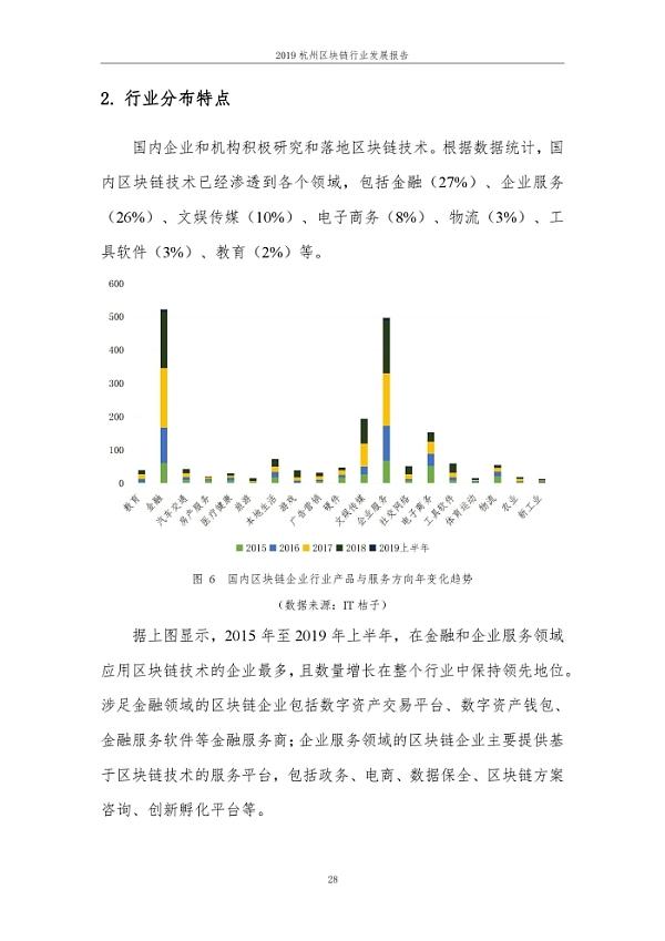 2019年杭州区块行业发展报告_000034