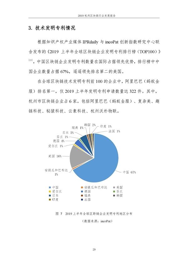 2019年杭州区块行业发展报告_000035