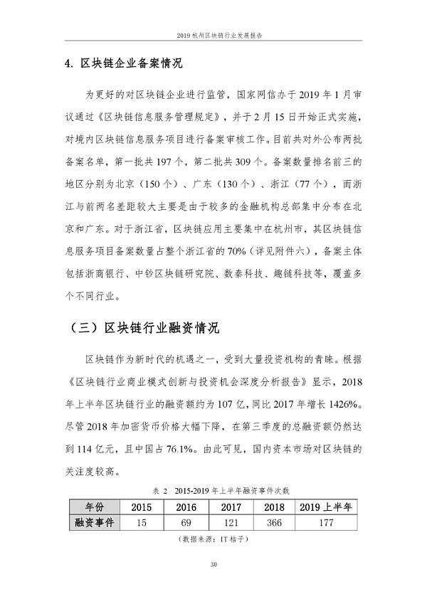 2019年杭州区块行业发展报告_000036