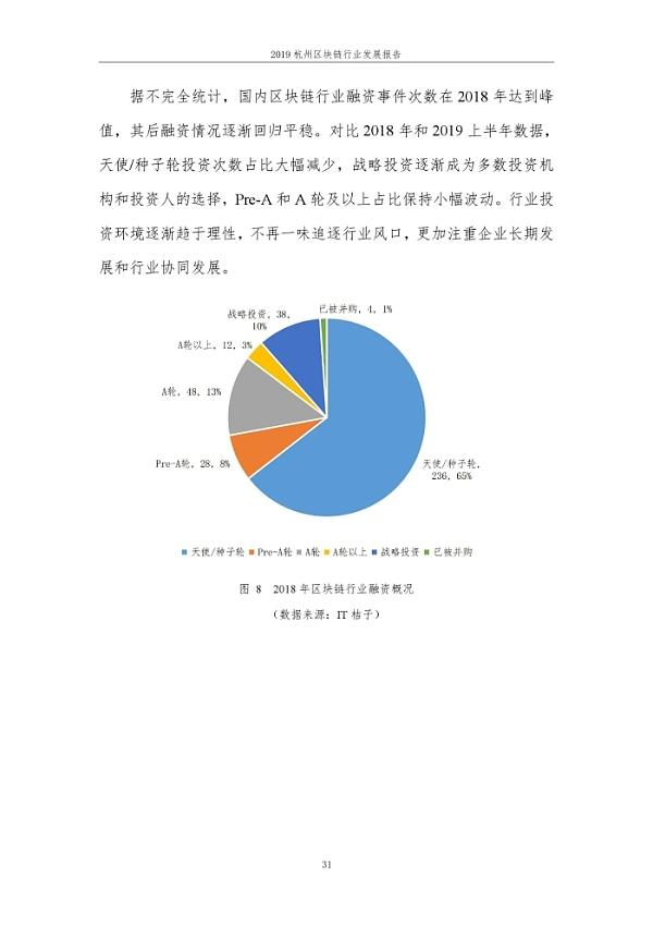 2019年杭州区块行业发展报告_000037