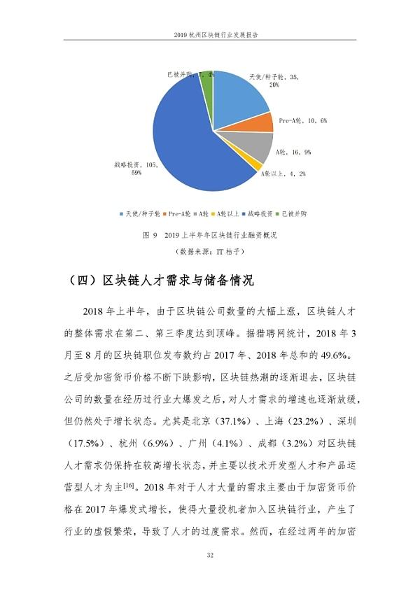 2019年杭州区块行业发展报告_000038