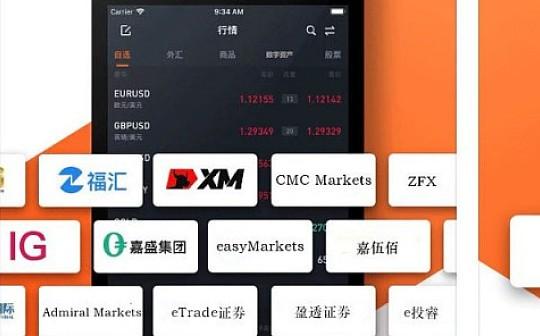 全球 | 传统证券外汇交易商进军区块链数字资产-统计(二)