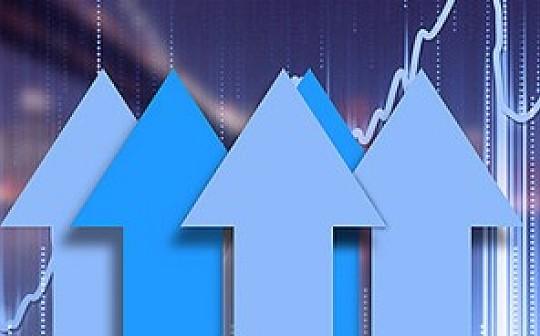 市场再次进入上涨通道, 多头机会来临