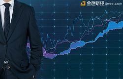 闵金鑫:11.7权利的争夺,黄金原油后市解析