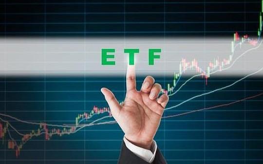 金色百科丨杠杆ETF与期货合约、现货杠杆有何区别?