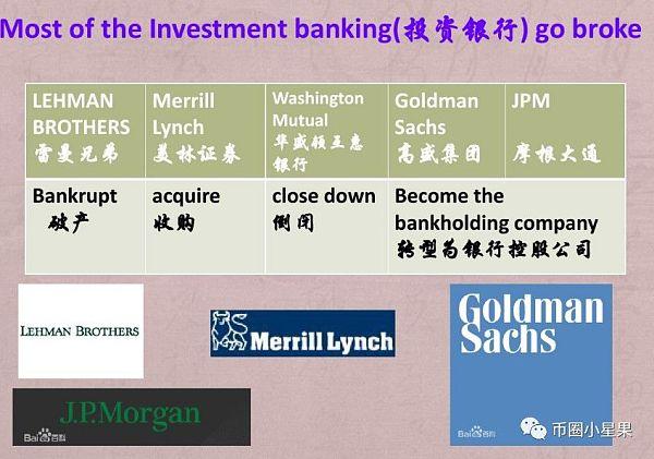 银行的风险和BTC的机遇