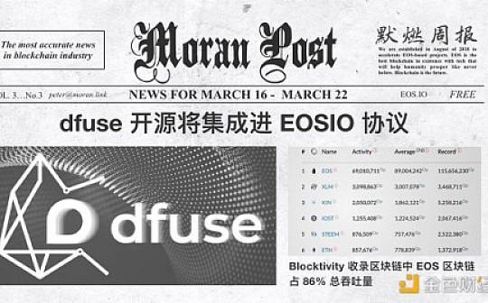 EOS区块链上周回顾 3/16-3/22