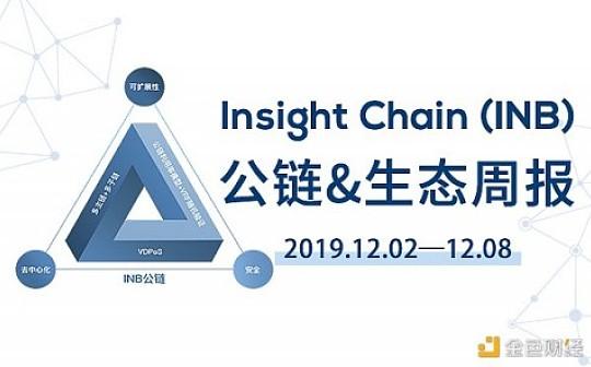 周报丨Insight Chain(INB)公链和生态周报(2020.3.23-2020.3.29)
