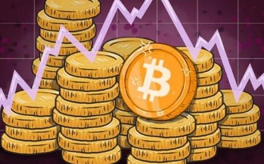 金色观察 | 交易所宕机被维权 火币、OKEX、币安反应不同