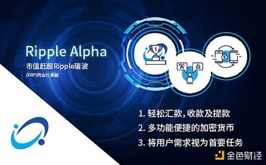 与Ripple Alpha负责人就目前市场行情的深度对话