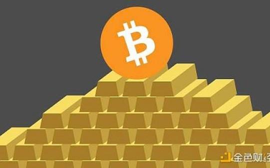 成为避风港:比特币与黄金的关联