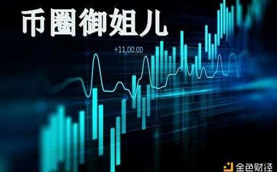 3/28下午策略:今日恐慌与贪婪指数明显加剧BTC再次破位下跌