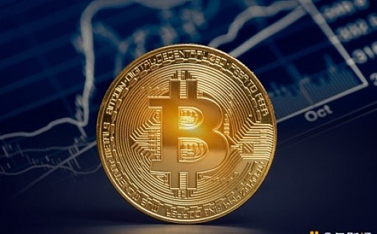动量与价格——预测加密货币回报的两大因素