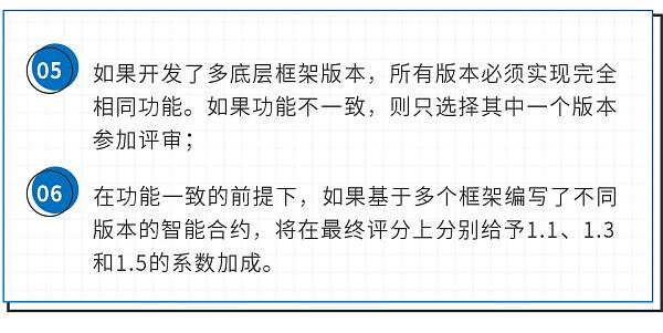 国家级区块链服务网络BSN第二次开发者大赛主办方:区块链服务网络发展联盟、中国移动创客马拉松大赛组委会、中国银联-比特见闻