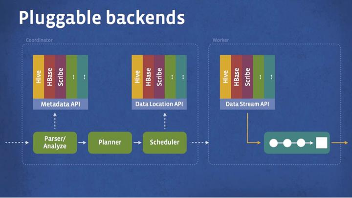 一个社交平台的区块链隐私方案脑洞-宏链财经