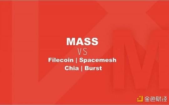 PoC 多项目盘点:MASS 与 Filecoin、Spacemesh等对比