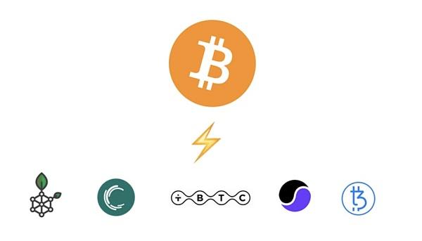 比特币如何扩容?读懂比特币链下扩容技术进展与投资现状