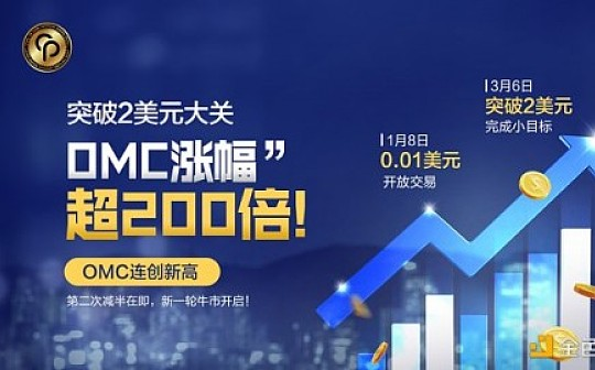 OMC全球首发表现强势 交易大赛正式开启