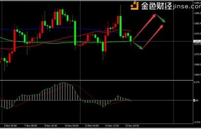 宜汇国际SGL:中国9月美债规模下滑,市场聚焦美国税改法案投票