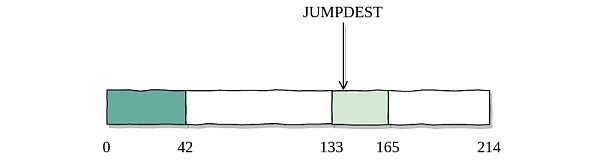 通过以太坊EVM代码默克尔化缩减见证数据大小