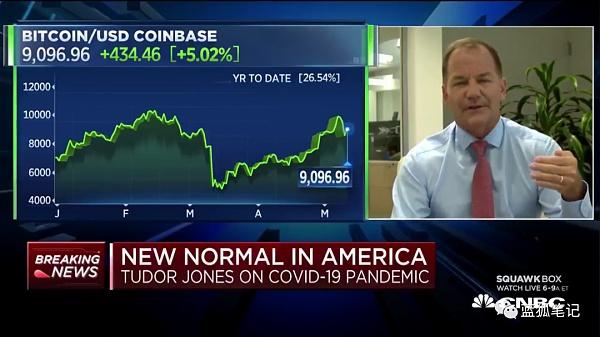 华尔街传奇保罗·都铎·琼斯为什么购买比特币?