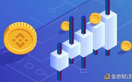 币安币2020、2022及2025年价格预测