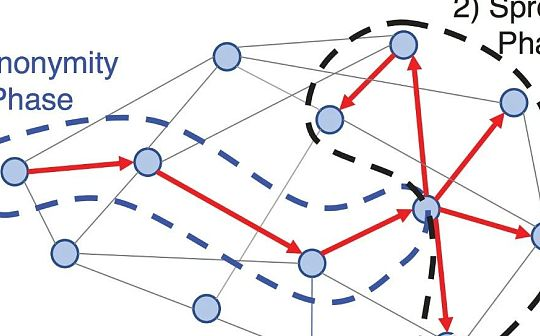 Grin与BEAM之间技术公开对比