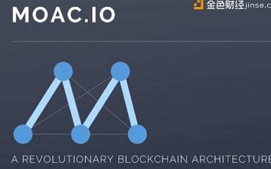 众链之母MOAC,即将在瑞士加密谷进行全球首次技术发布