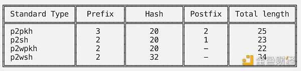 tBTC安全漏洞完整披露,去中心化锚定币为何步履艰难?