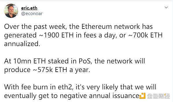 以太坊 Gas 费在暴涨,好事?坏事?ETH 2.0 真会导致 ETH 年发行量为负?