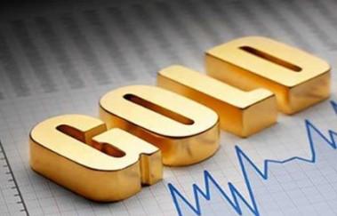 3.6黄金多头稍显无力,黄金后市走势怎么看?