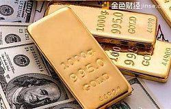 黄力晨:感恩节市场表现清淡 黄金高位震荡整理