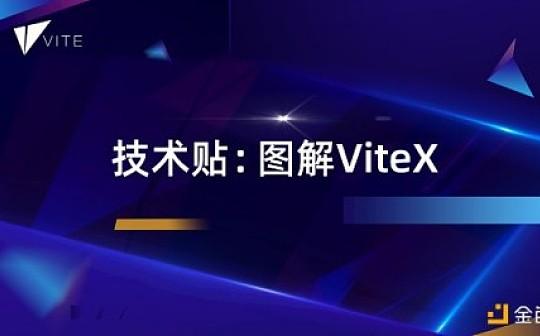 技术分享——图解ViteX设计
