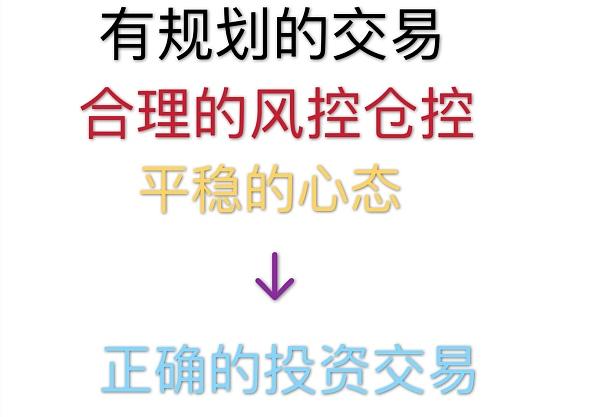 合理投资.jpg
