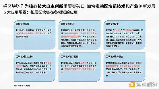 3569988 image3 - 福建省启动全国首批工业和信息化,为全国区块链产业生态发展聚力赋能。