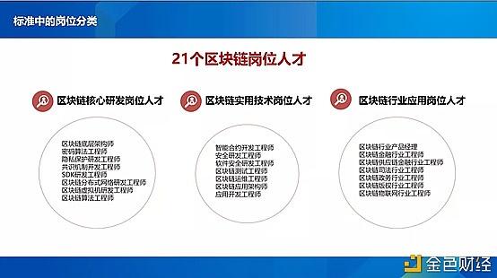 3569989 image3 - 福建省启动全国首批工业和信息化,为全国区块链产业生态发展聚力赋能。