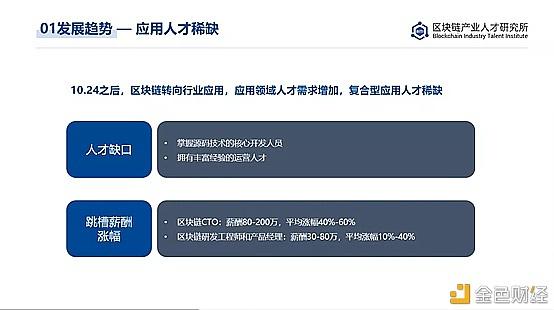 3569990 image3 - 福建省启动全国首批工业和信息化,为全国区块链产业生态发展聚力赋能。