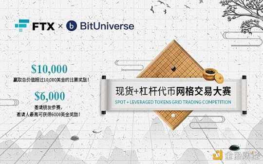 FTX x BitUniverse币优 现货+杠杆代币网格交易大赛
