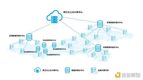 《【区块链彩票API】重庆发布新基建方案 面向区块链等产业打造创新平台》