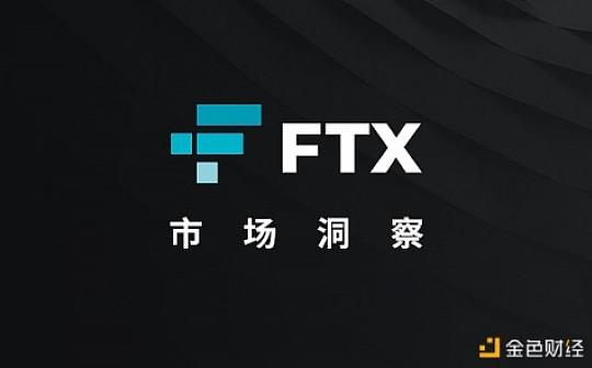 FTX市场洞察:主流币走势与BTC高度一致 DeFi项目回报率不再一致上涨