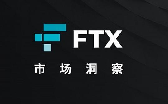 FTX市场洞察:SPX因为COVID发展导致的暴跌  火热的DeFi项目高波动还将持续