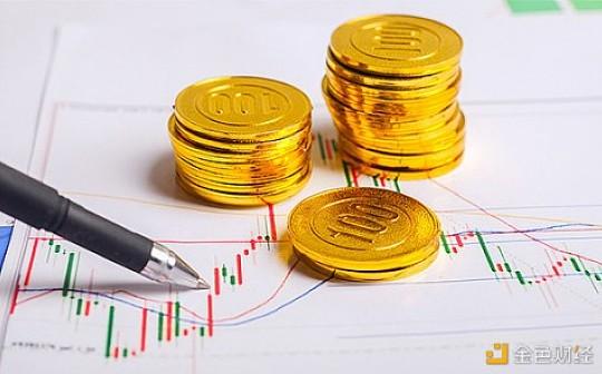 上证黄金欣欣向荣  比特币缩量震荡等方向