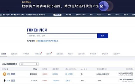 区块链数据查询 就用Tokenview.com