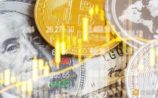 丁佳永:币价强势上行 后市是多是空