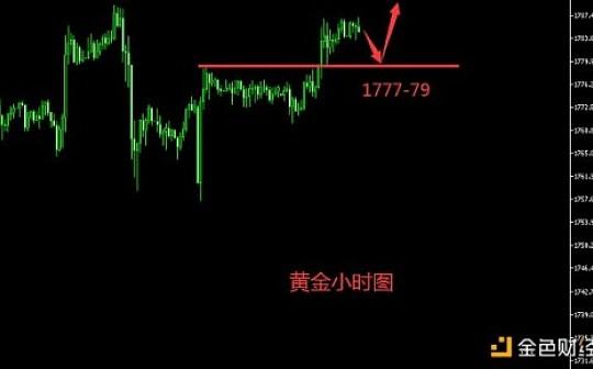 茂林读经:7.7黄金继续看新高 今日原油蓄势待涨