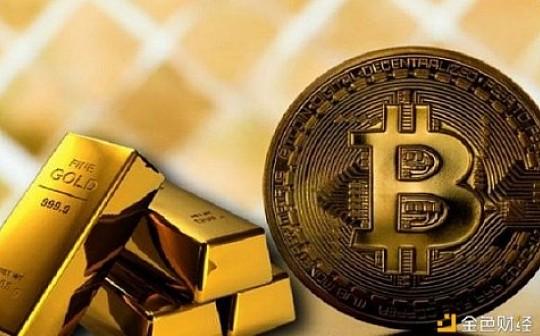 宋阳峰:黄金停盘不妨思考下这周收获?你在市场是为了什么?