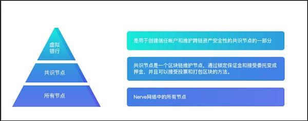 AMA:霍比特E姐有约|DeFi新星NVT的燃爆币圈之路-NULS一个可定制的区块链基础设施!