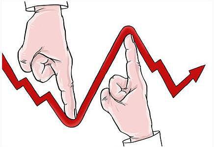 比特币急跌后反弹重回15000 市场情绪冷却短期价格还是会走回撤