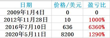 v2-4983a506ffe461c0bf60884c1d7c0c2f_b.png